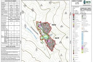 GIS mapping services golden bc